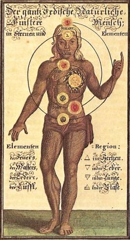 Plate 1 - Earthly Darkened Man